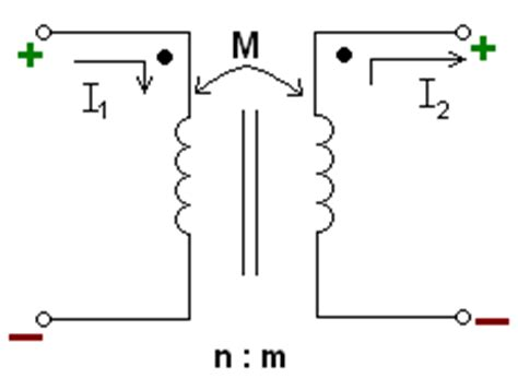 mutually coupled inductors inductance