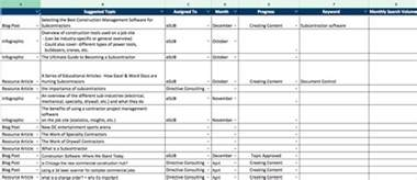 keyword research template how to conduct a content audit template