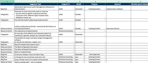 Content Audit Template A Touchstone For Developing Effective Content Strategy Content Audit Template