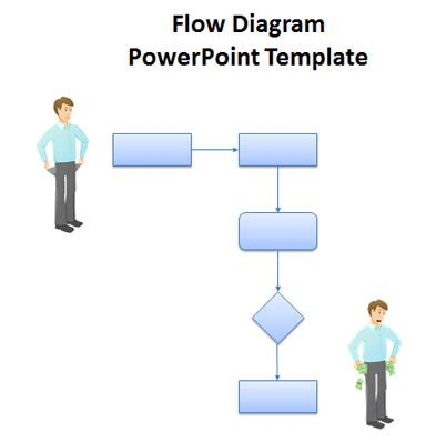 Create Flow Diagrams In Powerpoint Using Shapes Flow Chart Ppt Template