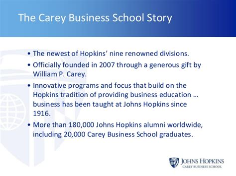 William And Mba Application Deadline by Carey Business School