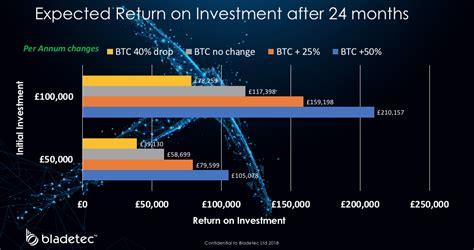 bitcoin farming tutorial british it hardware supplier to build largest bitcoin farm