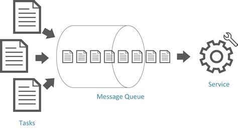 design pattern queue thread design patterns queue based load leveling pattern
