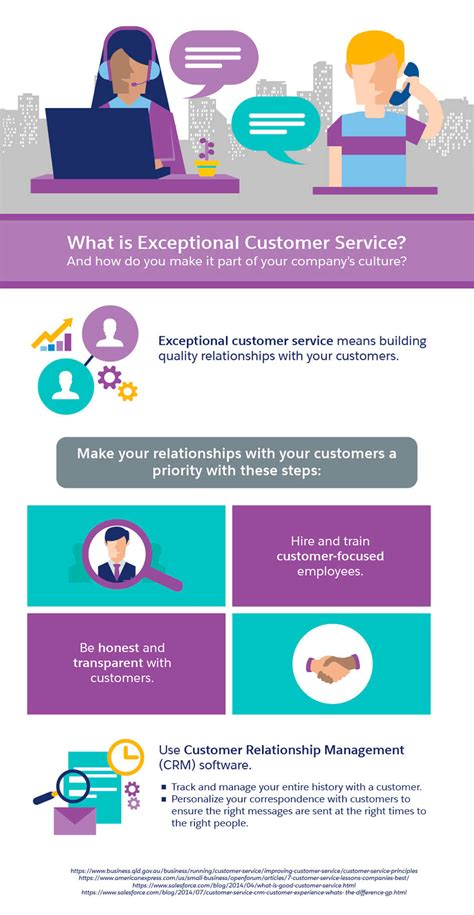 creating a wow customer experience 3 best customer service