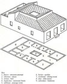 Plan Of A Pompeian House Typical Pompeian House Plan Search House Garden Home Ideas House