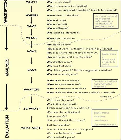 The Nonexistent Essay Topics by Hypothetical Essay