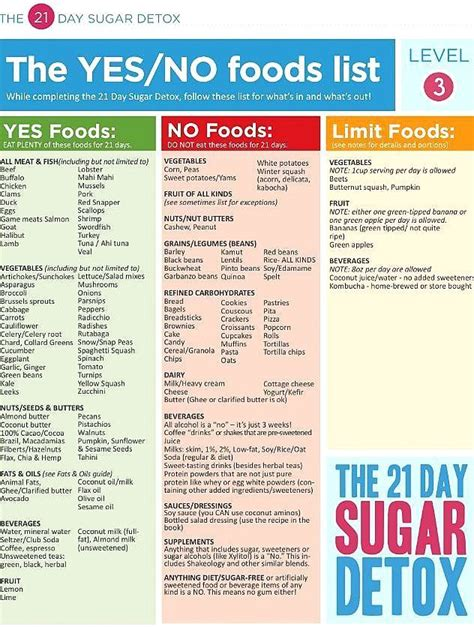 21 Day Sugar Detox Diet by E0af3fb2f943e59ec08f2fa8d8d7c264 Jpg 632 215 836 Sugar