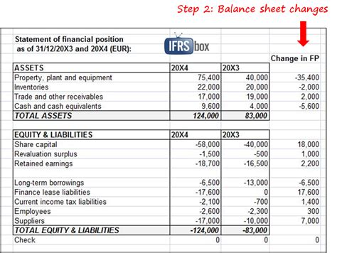 the work sheet and financial statements ppt video online download