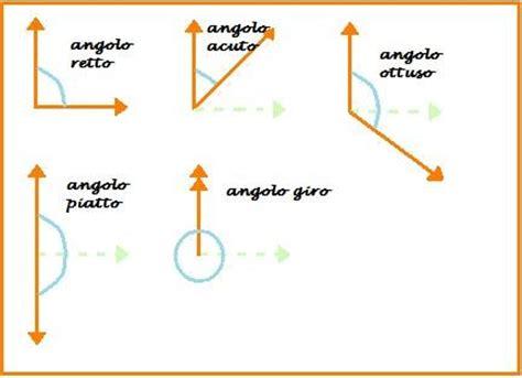 quanto misurano gli angoli interni di un triangolo quanti tipi di angoli esistono