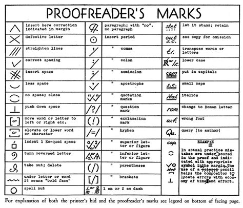 Essay Correction Symbols by Proofreading Marks Pdf Proofreaders Marks Sc 1 Th 280
