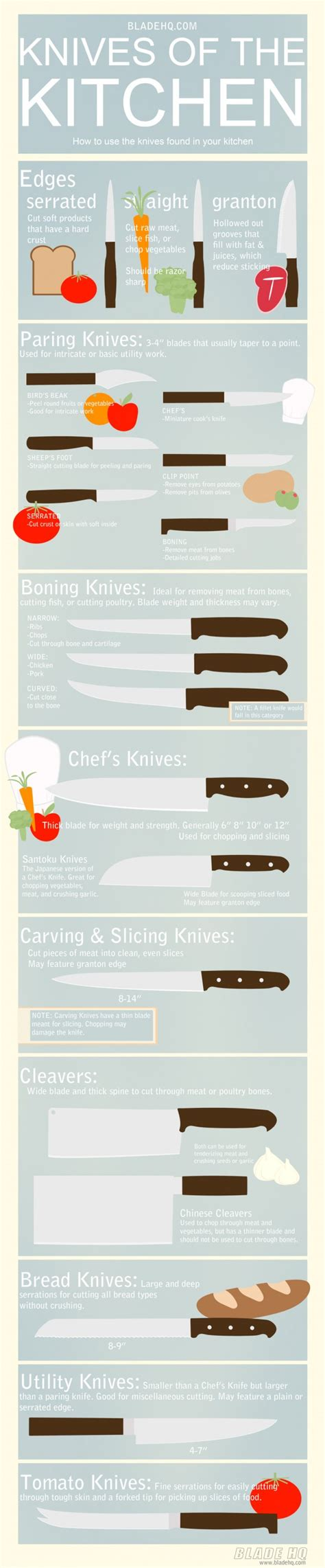 cooking infographics 14 infographics to help organize your kitchen scribblelive