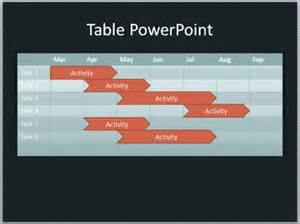 create a nice timeline using shapes and tables in