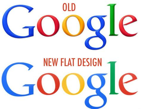 flat design guide google flat design in thing or passing fad creative loop