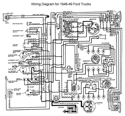 layout of a simple house electrical installation wiring diagram basic home electrical wiring diagrams in