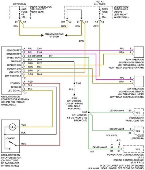 07 avalanche radio wiring diagram gallery electrical circuit diagram ideas eidetec 2001 chevy avalanche wiring diagram wiring diagram and fuse box diagram