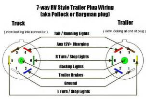 trailer wiring diagram 7 way trailer wiring diagram 7 way australia homes