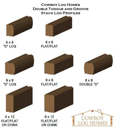 Log Cabin Sizes by Small Cabin Kits Cowboy Log Homes