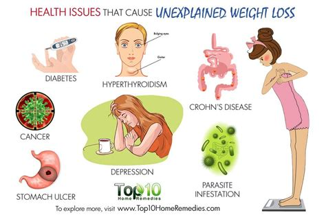 health issues   unexplained weight loss top