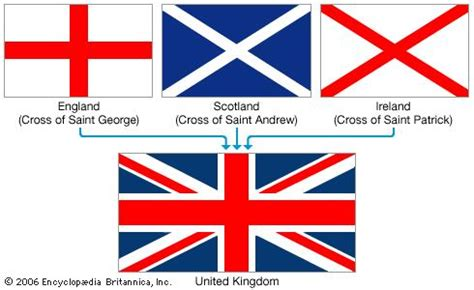 Why It To Shop In The Uk Part 1034 by Flag Heraldry Britannica