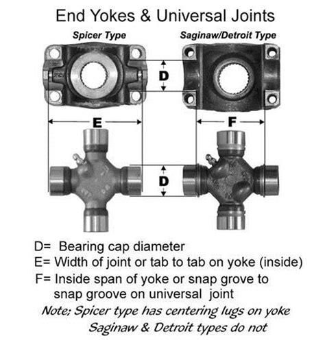 tom woods custom drive shafts dodge ram trucks ram charger