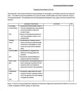 Rubrics Template by Rubric Template 47 Free Word Excel Pdf Format Free