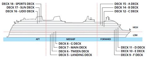 britannia cruise ship deck plan p o cruises official site for the americas