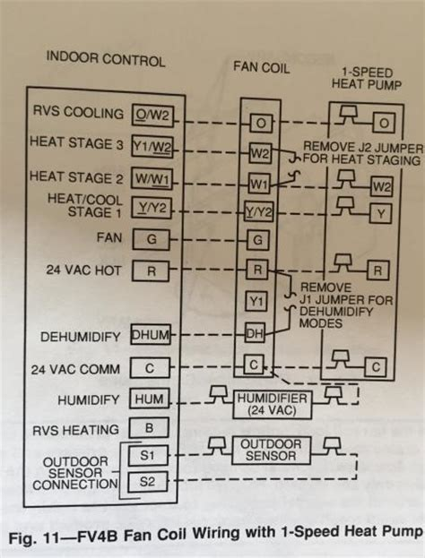 carrier hvac thermostat wiring diagram wiring diagrams