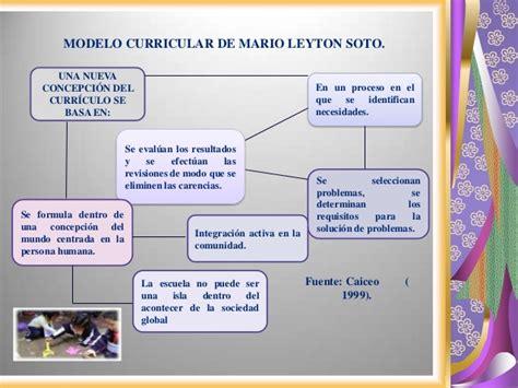 Modelo Curricular Mario Leyton Soto Exposicion Tendencias Curriculares