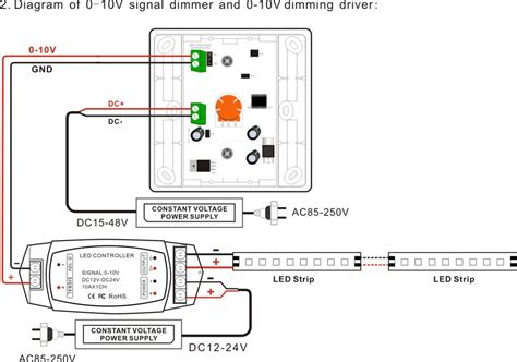 atlas lighting wiring diagrams wiring diagram with