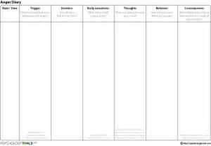 anger diary cbt worksheet psychology tools