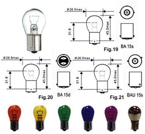 Car Bulb Types by Automotive Light Bulb