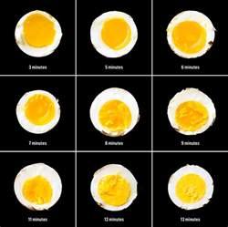 how long to boil eggs for