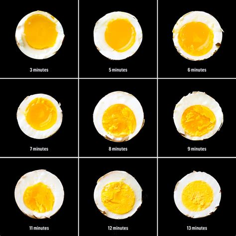 how boil how to boil eggs for