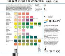 color results urine dipstick quotes