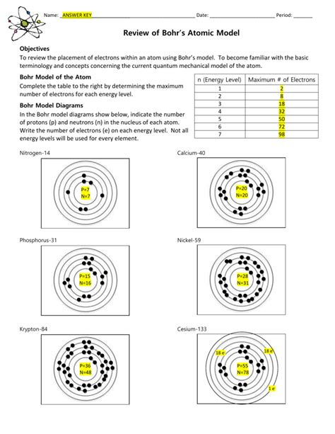 Drawing Bohr Models Worksheet Answers