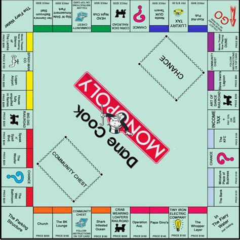 layout of monopoly board game 103 best images about monopoly on pinterest