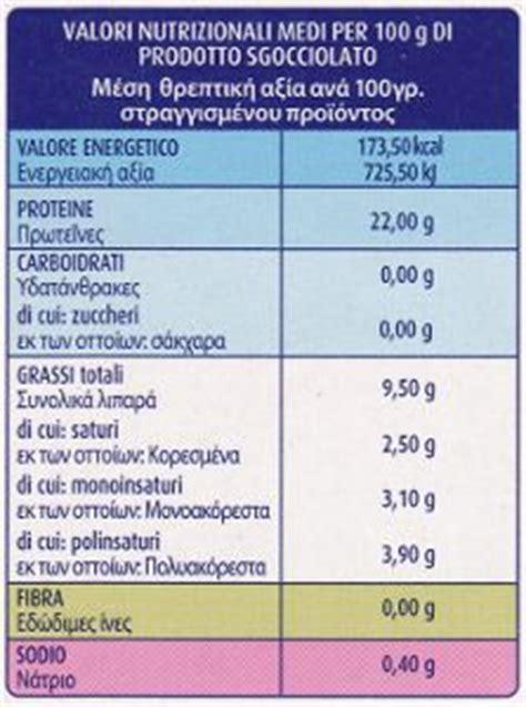 come leggere un etichetta alimentare etichetta alimentare etichetta nutrizionale albanesi it