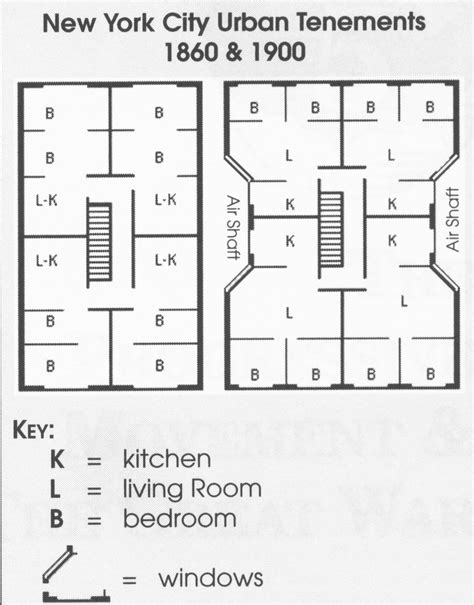 tenement floor plan unit four