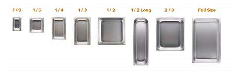 steam pan size chart pan sizes pictures to pin on pinterest pinsdaddy