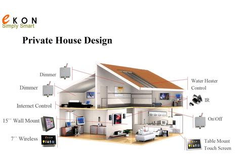 smart home technology system smart home systems photo detailed about smart home