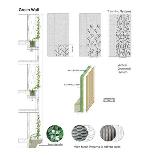 green wall section detail 17 best ideas about green facade on pinterest mesh