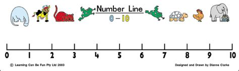 10 Up Lines by Printable Number Line To 10 Printable Pages