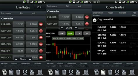 mobile forex trading top three mobile forex trading apps