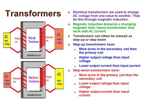 electromagnetic induction transformers electromagnetic induction transformers 28 images electro magnetic induction inductance14