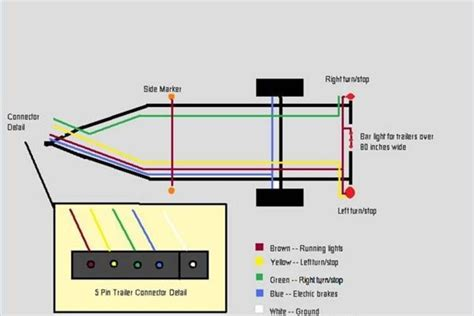 5 conductor trailer wiring diagram get free image about