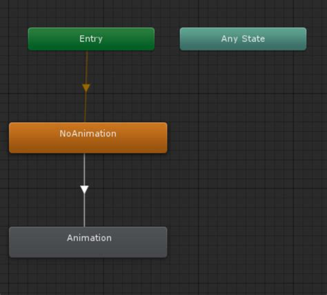 unity trigger layout unity 5 1 how to control the animation game development