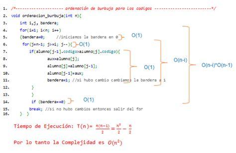 ordenamiento de cadenas en java algoritmo de ordenamiento en registros burbuja y struct