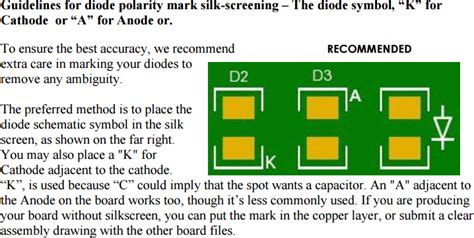 pcb design whats the standard for denoting the