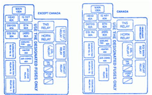 mazda ls  canada accu fuse boxblock circuit breaker diagram carfusebox