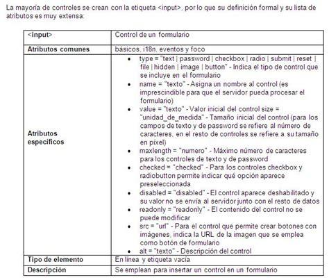 formularios de recibos pre impresos dei formularios monografias monograf 237 as gu 237 as y
